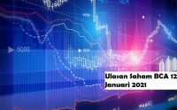 SAHAM BCA 12 Januari 2021